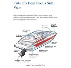 Boater Safety!  Know your boat