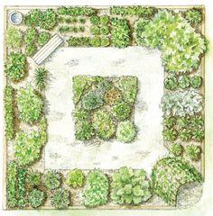 Vegetable Garden Bed Designs & Plans