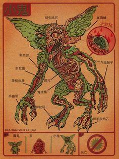 Poster anatomici di Predator, Gremlins e Mars Attacks