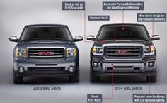 Why #GM Didn't Take Big Risks with the 2014 #Silverado and #Sierra