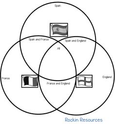 Free venn diagram for blackhistorymonth what are the differences an upper elementary collaborative blog written by 13 teachers includes teaching ideas and resources for grades 3 4 and 5 ccuart Images