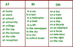 where is the bear preposition - Google Search
