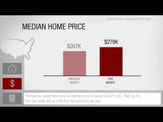 Real Estate Market Update for July 2019 Here is a short video of the Current Market in Real Estate for the month of July This video comes from Keller Real Estate Career, Real Estate News, Local Real Estate, Real Estate Services, Real Estate Information, Real Estate Search, Keller Williams Realty, Previous Year, Text Me
