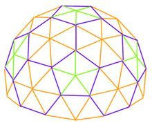How to Build a Concrete Geodesic Dome