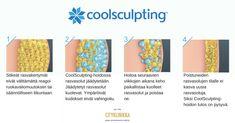 CoolSculpting — näin se toimii. Varaa aika CoolSculpting-konsultaatioon! Se on maksuton eikä sido sinua mihinkään.   p. 0201 777 288 — cityklinikka.fi