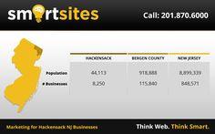 Marketing Statistics for Hackensack New Jersey Businesses. 44,113 population, 8,250 businesses. #HackensackNJ