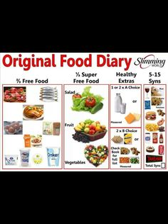 Slimming World! The best! Slimming World Syn Values, Slimming World Tips, Slimming World Recipes Syn Free, Slimming Eats, Healthy Snacks For Diabetics, Healthy Recipes, Healthy Food, Healthy Eating, Diet Recipes
