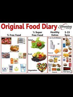 Original Food Diary