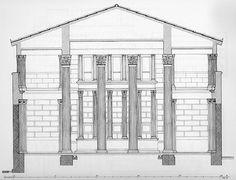 The basilica of Pompeii Rome Architecture, Pompeii, Art History, Floor Plans, Roman, Google, Floor Plan Drawing, House Floor Plans