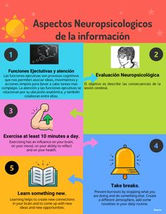 Lesión Cerebral, Free Infographic Maker, How To Create Infographics, High Definition, Image