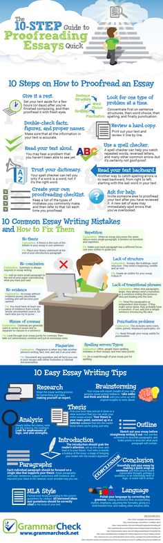 The 10-Step Guide to Proofreading Essays - Quick Infographic