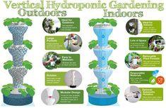 16 Best Aerogarden Diy Images Hydroponic Growing 400 x 300