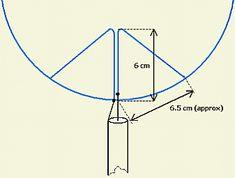 Eight-shaped magnetic loop Ham Radio Antenna, Radios, Magnets, Nikola Tesla, Shapes, Ants