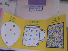 States of Matter Science Notebook! Great ideas here Second Grade Science, Middle School Science, Elementary Science, Science Classroom, Teaching Science, Science Education, Science Activities, Science Projects, Matter Activities