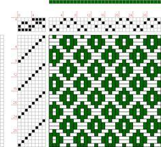 draft image: 08258, 2500 Armature - Intreccio Per Tessuti Di Lana, Cotone, Rayon, Seta - Eugenio Poma, 4S, 8T