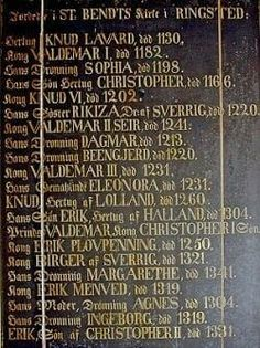 Transcription and Translation: Plaque at St. Bendts, Ringsted, Denmark listing Danish rulers from 1130 to Transcription And Translation, Primary Sources, Genealogy Research, Family Search, Ruler, Danish, Denmark, Empty, Nest