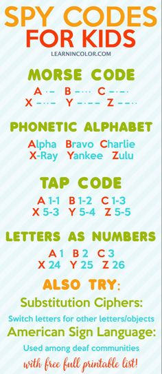 Have fun with these spy codes for kids; learn morse code, the phonetic alphabet, tap code, pigpen, and more. Plus a free printable list. Puzzles For Kids, Worksheets For Kids, Escape Room For Kids, Phonetic Alphabet, Spy Kids, Kids Fun, Spy Party, Coding For Kids, Secret Code