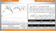 البورصة المصرية تقرير التحليل الفنى من شركة عربية اون لاين ليوم الخميس 1...
