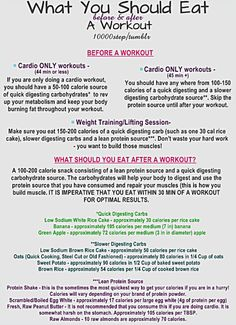 what to eat before and after you workout was Sie vor und nach dem Training essen sollten Fitness Nutrition, Fitness Tips, Fitness Motivation, Fitness Workouts, Sports Nutrition, Fitness Before And After Pictures, Health And Wellness, Health Tips, Menu Dieta