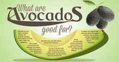 Avocado Health Benefits Get Nutritional Wellness Products Now