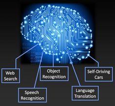 Deans' stroke musings: A 'GPS' to Navigate the Brain's Neuronal Networks