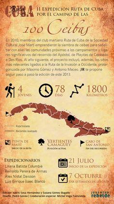 Otra infografía