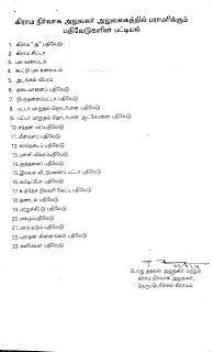 கிராம நிர்வாக அலுவலகத்தில் பராமரிக்கப்படும் பதிவேடுகளின் பட்டியல், கிராம நிர்வாக அலுவலர்,  (Courtesy: MrK Palanisamy thro A.Govindaraj)