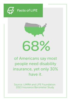 Disability Insurance | Life Happens Visit For more information on protecting your income or for a quote, visit us at http://www.jmwsons.com/services/life-and-health/disability-insurance/ or give us a call at 847-228-8400
