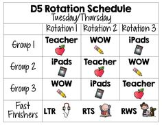 Daily 5 Book Study: Chapters 1-2 {2nd Edition}, scheduling ideas and more for kindergarten!
