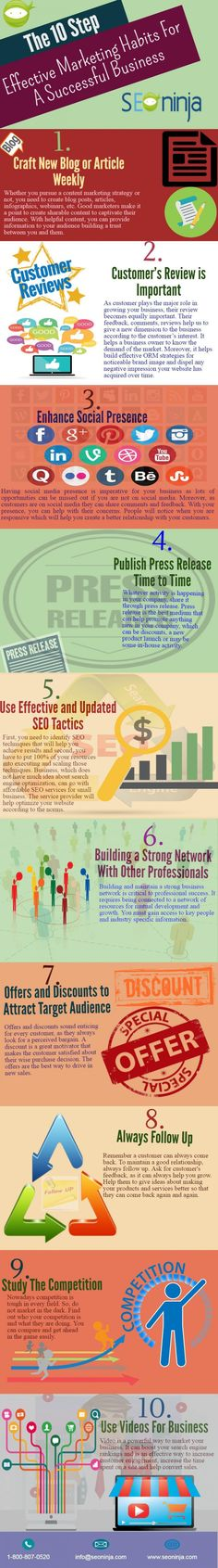 To bring out the best of every business, it is very important to have the right set of online marketing services. Understanding the various tactics involved and ways it fetches profits is something every entrepreneur should know.