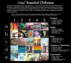 http://3.bp.blogspot.com/-EyM81MWYq9U/T4jyzeJiZ0I/AAAAAAAAB0Q/kVgPVvMfR-I/s1600/mucore+chillwave.jpg