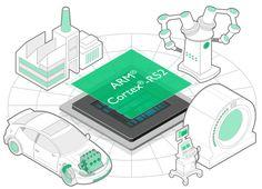 #Motor #Seguridad #ARM ARM Cortex-R52, nuevo procesador para coches autónomos, robots y equipos médicos