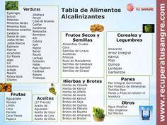 http://www.ilovefit.org/wp-content/uploads/2016/05/alimentos-alcalinizantes.jpg