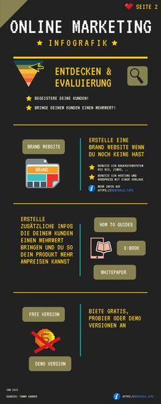 Online Marketing Infografik - Seite 2 von 4