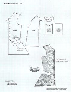 1750-tal, väst. Försöker förstå hur ett mönster till en väst är uppbyggt. Pattern, waistcoat.