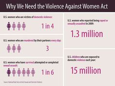 An Infographic: The Violence Against Women Act   Lipstick & Politics