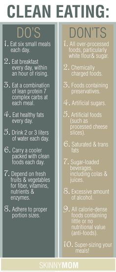 Clean eating tips. #cleaneating #nutrition #eatclean