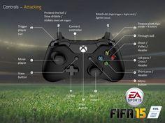 fifa-15-controls-xbox-one-attacking.jpg 850×638 pixels