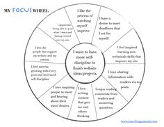 Focus Wheel - : Yahoo Image Search Results