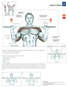 StrongLifts 5x5, Workout 2: 2 Overhead Press (Front Press)