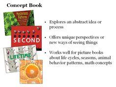 Characteristics of a concept book