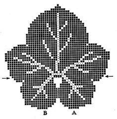 Maple Leaf Luncheon Set Pattern chart