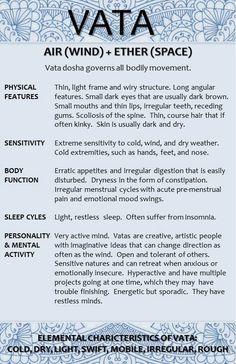 Vata Dosha characteristics..