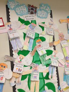 Little Bird Kindergarten: Jack and the Beanstalk Writing the Story Elements Craftiviity!