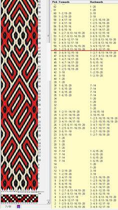 20 tarjetas, 3 colores, repite cada 48 movimientos // sed_283b diseñado en GTT༺❁