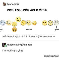 29 Best Emoji Reviews images in 2019   Emoji, Tumblr funny