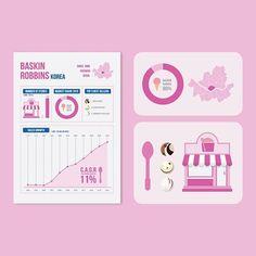 [Statistical Infographic] Baskin Robbins Korea  Please check out the details at www.behance.net/juliesylee11  #infographic #behance @behance #icondesign #flatdesign #illustrator #baskinrobbins #배스킨라빈스 #베스킨라빈스 #thedesigntip @thedesigntip #supplyanddesign @supplyanddesign