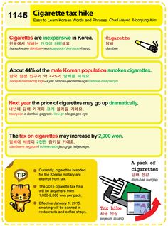 1145-Cigarette tax hike. Chad Meyer and Moon-Jung Kim. EasytoLearnKorean.com An Illustrated Guide to Korean. Copyright shared with the Korea Times.  Visit their Culture section to see a complete list of articles.