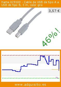 Hama 029100 - Cable de USB de tipo A a USB de tipo B, 3 m, color gris (Accesorio). Baja 46%! Precio actual 3,57 €, el precio anterior fue de 6,56 €. http://www.adquisitio.es/hama/usb-cable-conexi%C3%B3n-plug-b-0