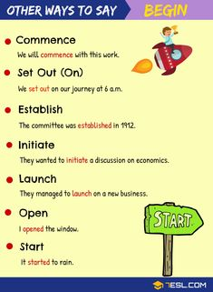 BEGIN Synonym: Useful Synonyms for Begin in English - 7 E S L Teaching English Grammar, English Writing Skills, English Vocabulary Words, Learn English Words, English Reading, English Phrases, English Language Learning, English Lessons, French Language